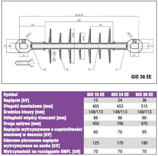 SICAME Izolator kompozytowy, odciągowy SN GIO 36 EE