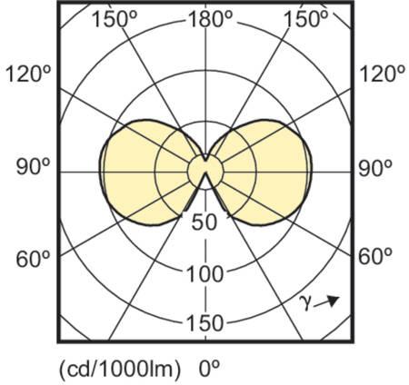 Żarówka LED Philips CLA Bulb ND 4,3-40W 470lm A60 E27 827 CL filament